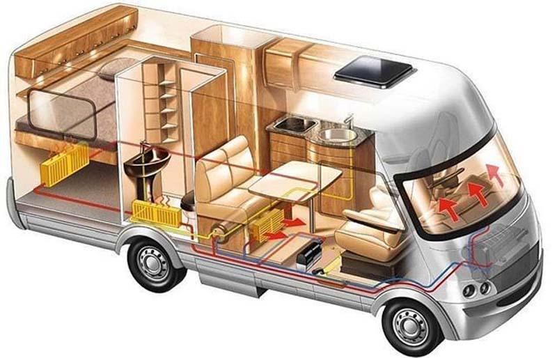 karavan ic dizayni